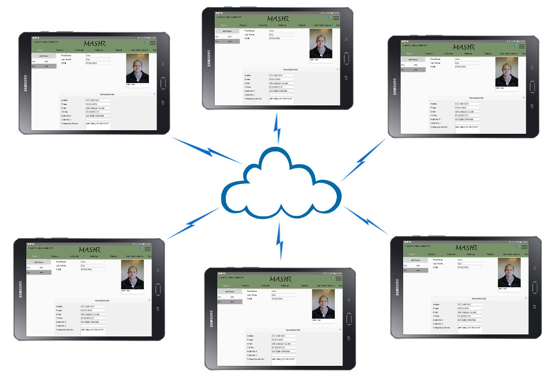 Tablets synchonised with Cloud
